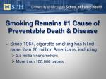smoking remains 1 cause of preventable death disease