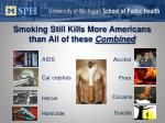 smoking still kills more americans than all of these combined