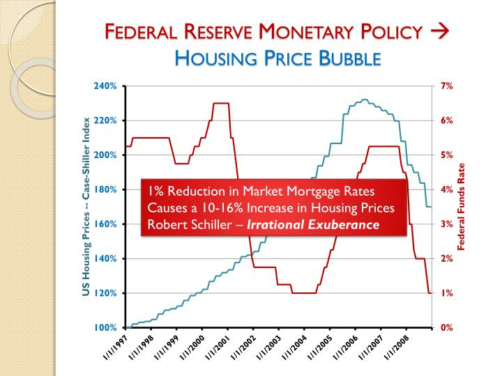 an examination of federal reserve and monetary policy Us federal reserve board, occ and fdic expand 18-month examination cycle for small banks and branches and agencies of foreign banks.