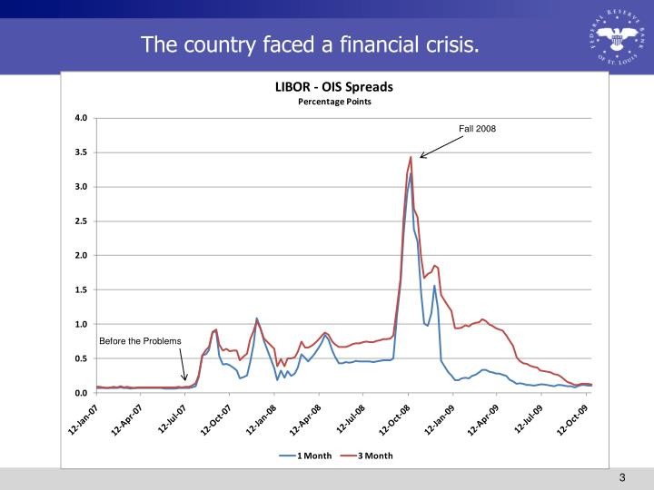 The country faced a financial crisis