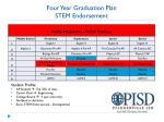 four year graduation plan stem endorsement