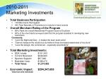 2010 2011 marketing investments