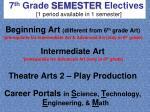 7 th grade semester electives