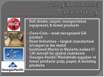 georgia produces manufacturing