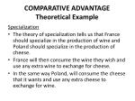 comparative advantage theoretical example1