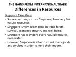 the gains from international trade differences in resources1
