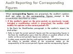 audit reporting for corresponding figures