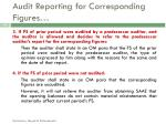 audit reporting for corresponding figures2