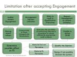 limitation after accepting engagement