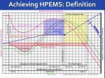 achieving hpems definition