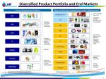 diversified product portfolio and end markets