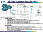 s i model to acquire emerging technology