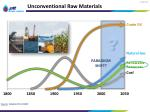 unconventional raw materials