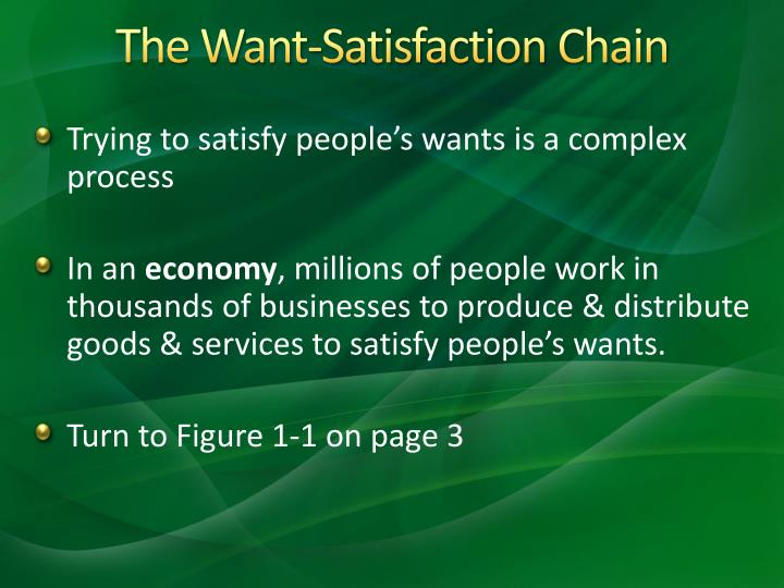 The Want-Satisfaction Chain