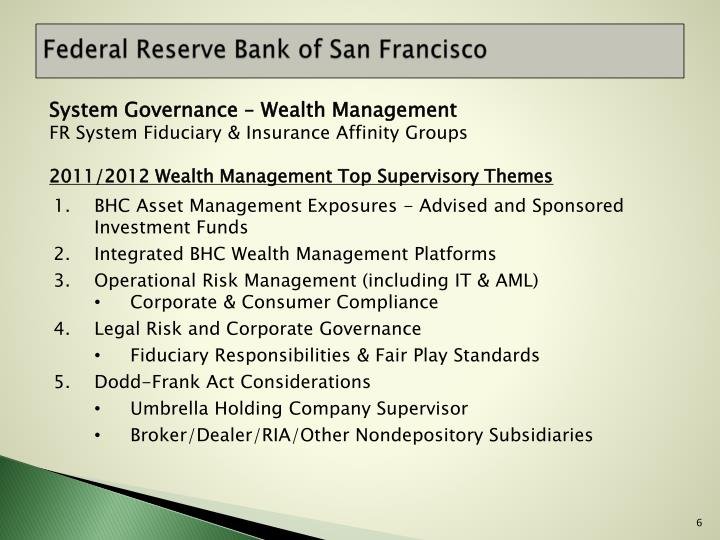 Ppt Federal Reserve Bank Of San Francisco Powerpoint