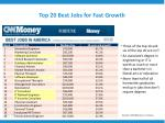 top 20 best jobs for fast growth
