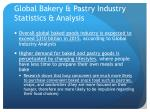 global bakery pastry industry statistics analysis