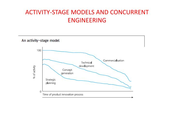 ACTIVITY-STAGE MODELS AND CONCURRENT ENGINEERING