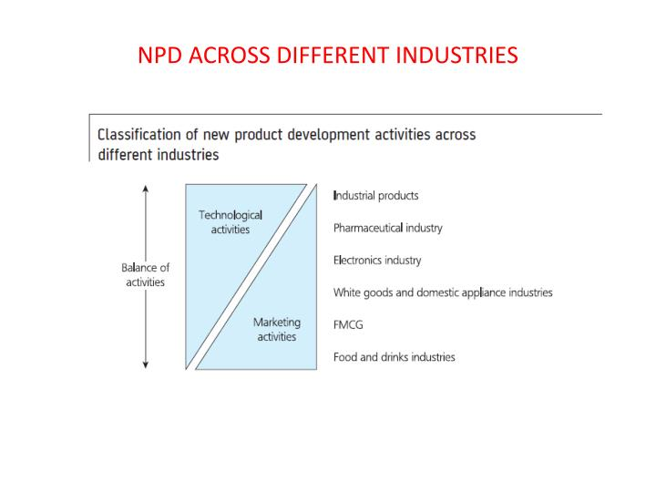 NPD ACROSS DIFFERENT INDUSTRIES