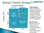 boeing s generic strategy1
