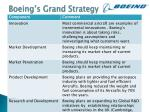 boeing s grand strategy