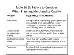 table 14 2b factors to consider when planning merchandise quality