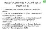 hawaii s confirmed h1n1 influenza death cases