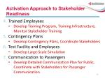 activation approach to stakeholder readiness1