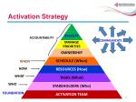 activation strategy