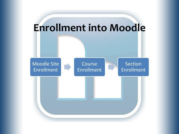 Enrollment into moodle