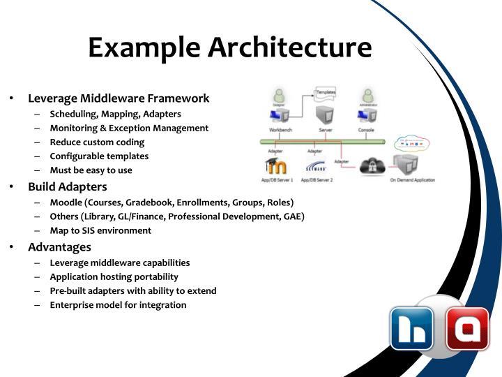 Example Architecture