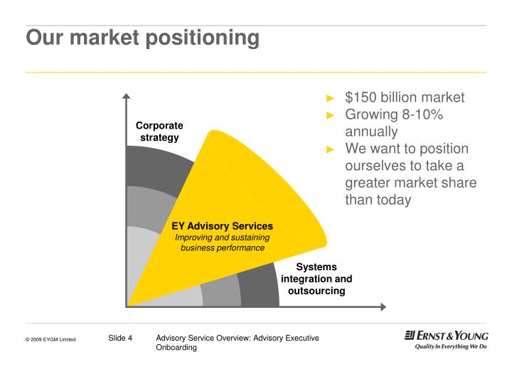hp s market positioning strategy The classic example of microsoft's market positioning against its competitors, apple and ibm benefits of competitor analysis in business strategy.