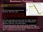 business failures