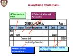 journalizing transactions