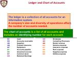 ledger and chart of accounts