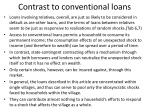 contrast to conventional loans