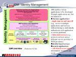 idm identity management
