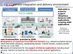 service integration and delivery environment