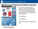 reimbursement drives the delivery system