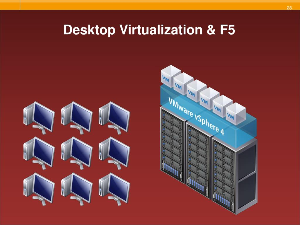 PPT - Maximizing the Agility of your Virtualized