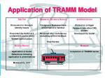 application of tramm model