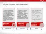 avaya s outbound solutions portfolio