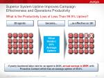 superior system uptime improves campaign effectiveness and operations productivity