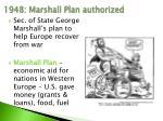 1948 marshall plan authorized