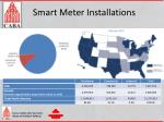 smart meter installations
