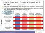 customers experience a company s processes not its functions