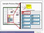 sample process map1