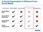 a social organization is different from social media