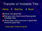 transfer of voidable title