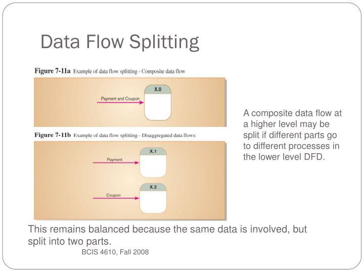 Data Flow Splitting